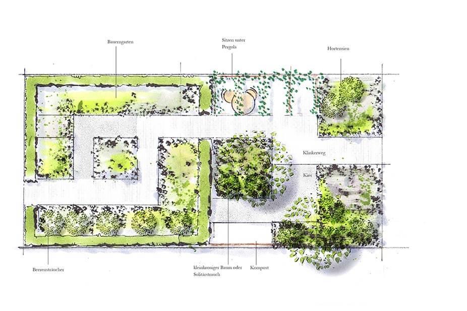 Gartenplanung und Gartendesign Köln Bonn Düsseldorf